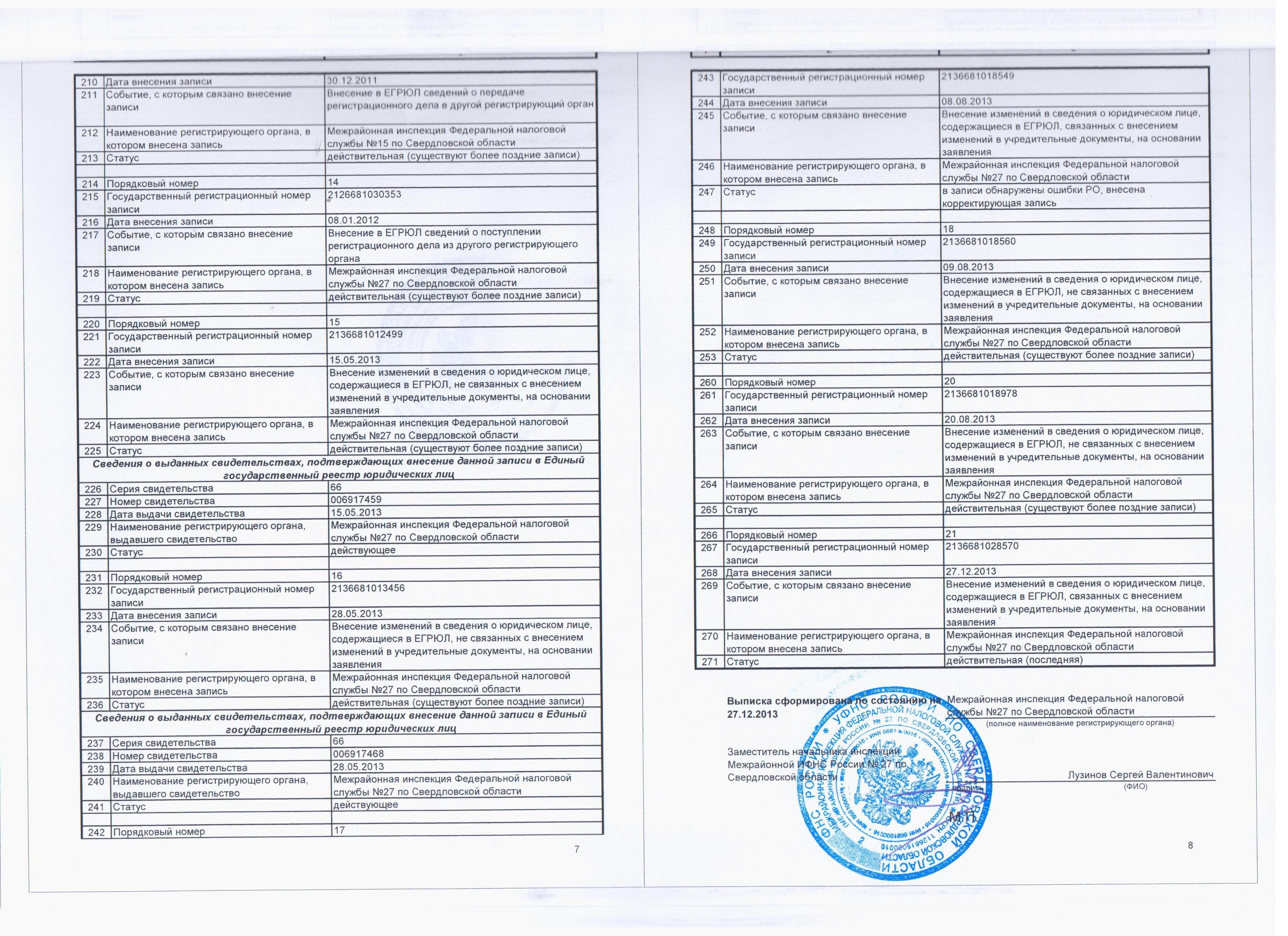 Заявление связанные с внесением изменений в учредительные документы